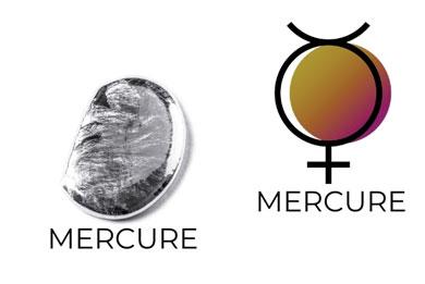 élements pour les Bols tibétains : Le Mercure et Mercure, associé à mercredi