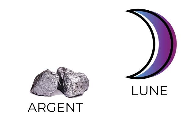 élément planète lune bols tibétains : L'argent et la Lune, associé au lundi