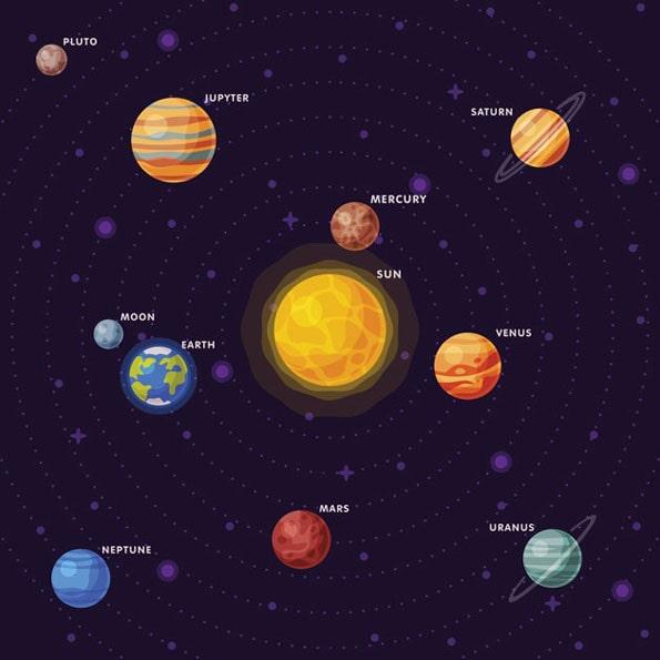 le système solaire : Les 7 planètes associées aux bols tibétains 7 métaux