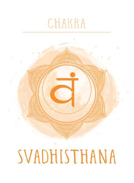 Signification du chakra sacré : Svadhisthana